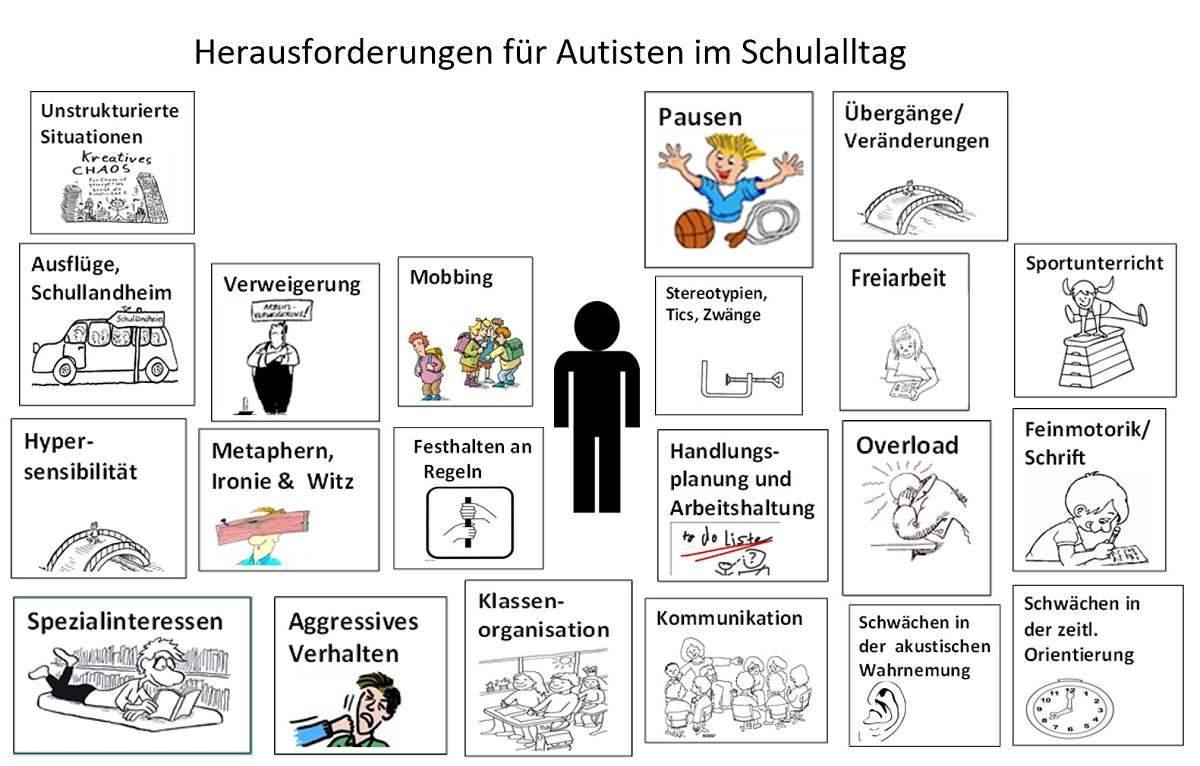 Herausforderungen für Autisten im Schulalltag
